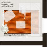 Sottotappeto riscaldante elettrico formato 200x300 cm